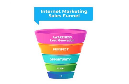 Building sales funnels