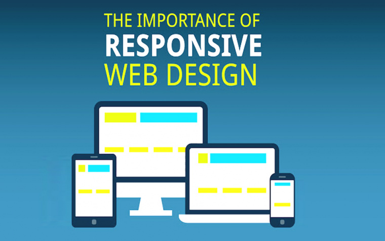 What is Responsive Website Design and Why It Is Important?