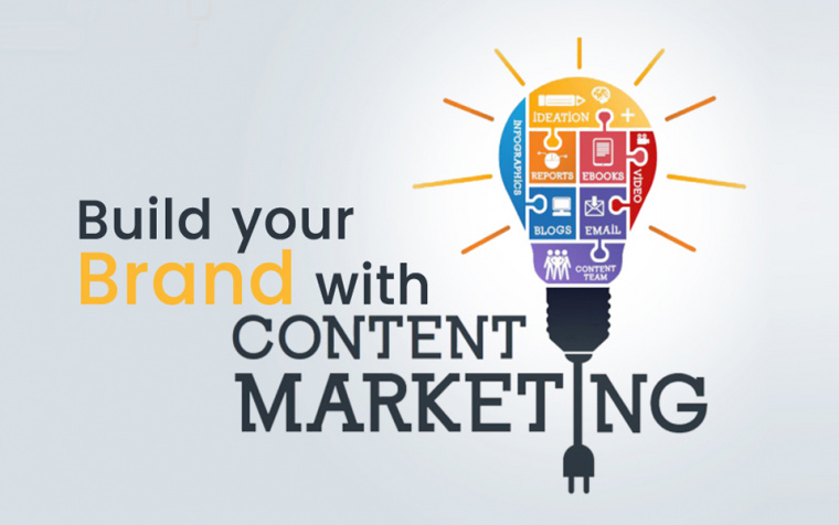 How important is Content marketing for your business?