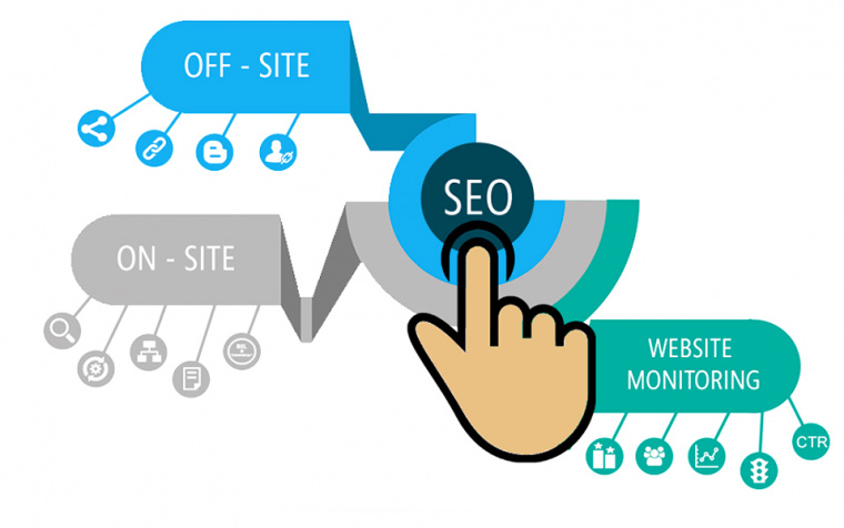 How to improve SEO Ranking in 2021?