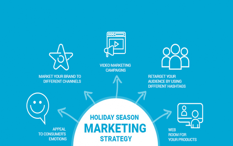 How to market your small business during the holiday season?