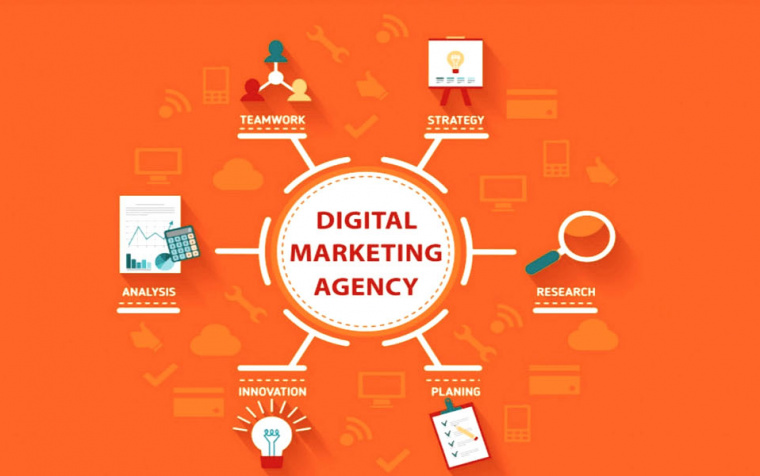 Questions to Ask When Hiring a Content Marketing Agency