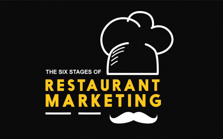 Tips and tricks of restaurant marketing